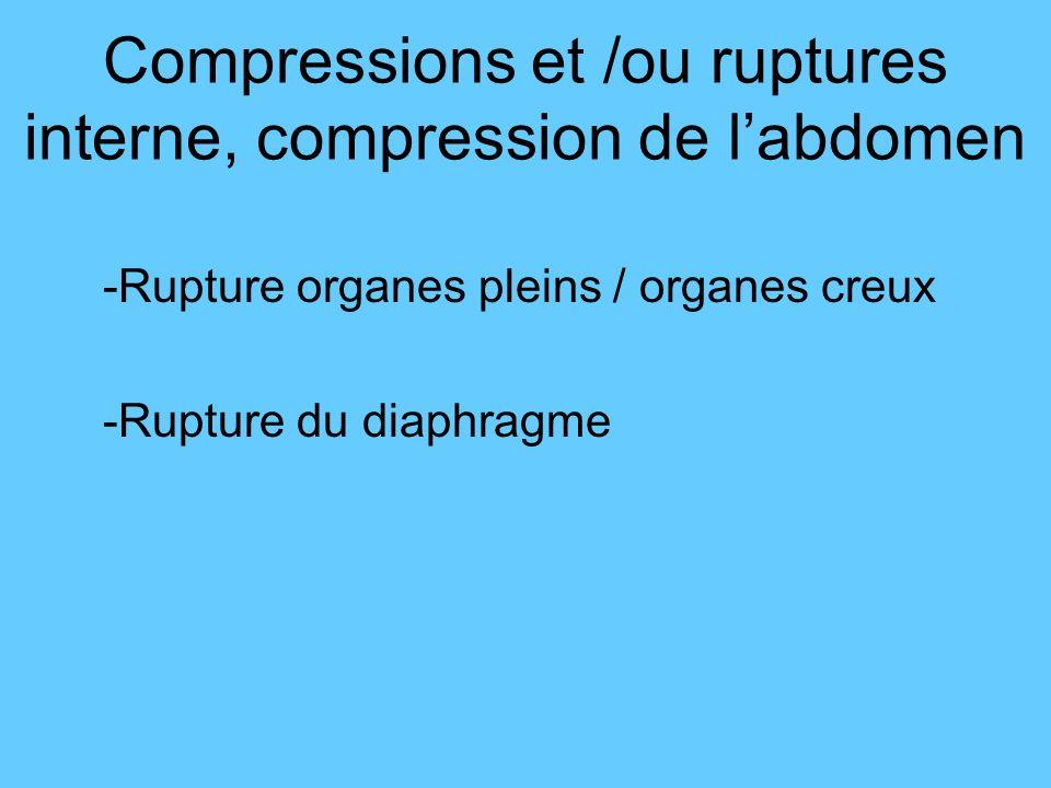 Compressions et /ou ruptures interne, compression de labdomen -Rupture organes pleins / organes creux -Rupture du diaphragme
