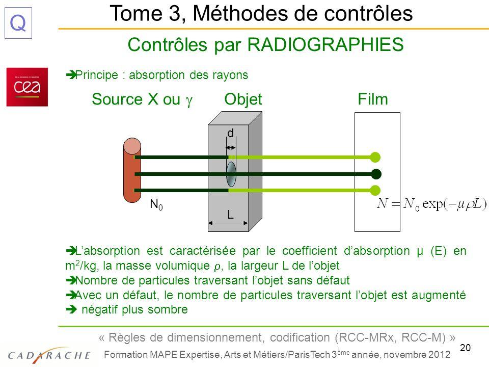 20 « Règles de dimensionnement, codification (RCC-MRx, RCC-M) » Formation MAPE Expertise, Arts et Métiers/ParisTech 3 ème année, novembre 2012 Q Contr