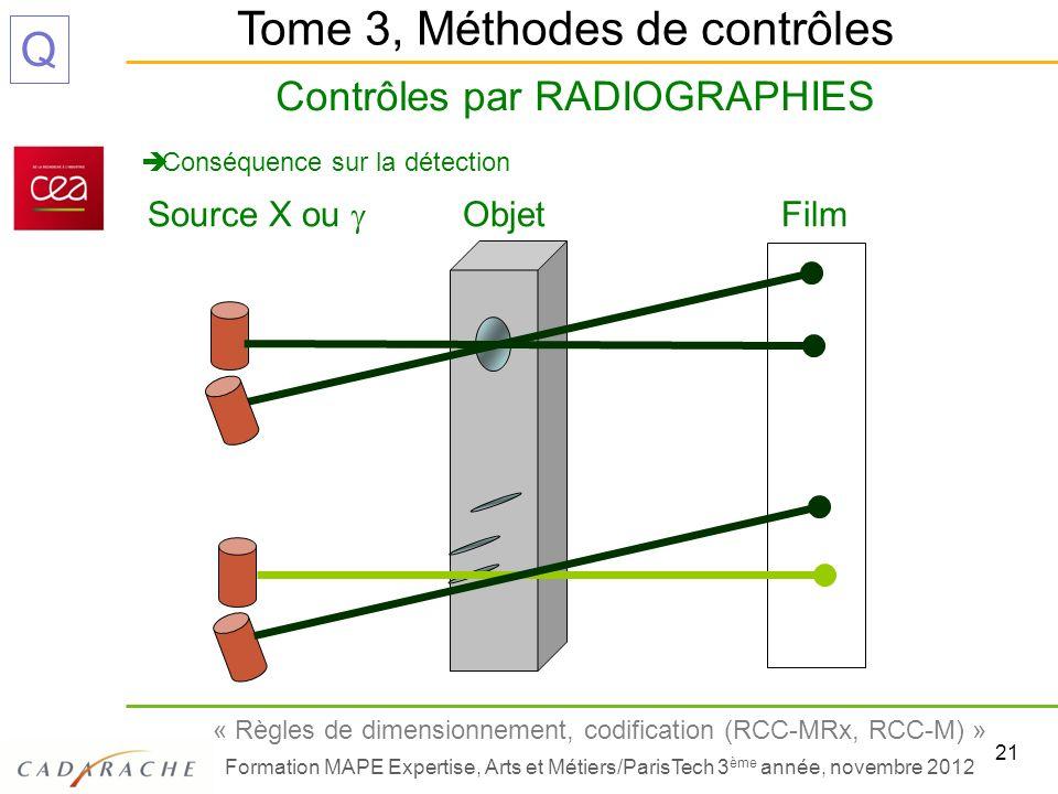 21 « Règles de dimensionnement, codification (RCC-MRx, RCC-M) » Formation MAPE Expertise, Arts et Métiers/ParisTech 3 ème année, novembre 2012 Q Contr