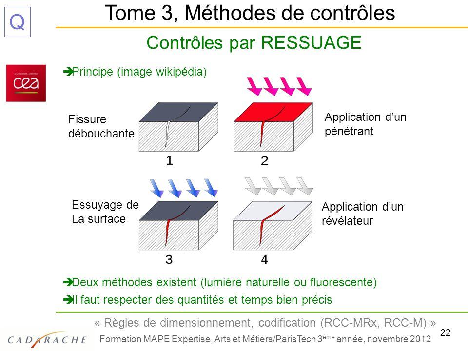 22 « Règles de dimensionnement, codification (RCC-MRx, RCC-M) » Formation MAPE Expertise, Arts et Métiers/ParisTech 3 ème année, novembre 2012 Q Contr
