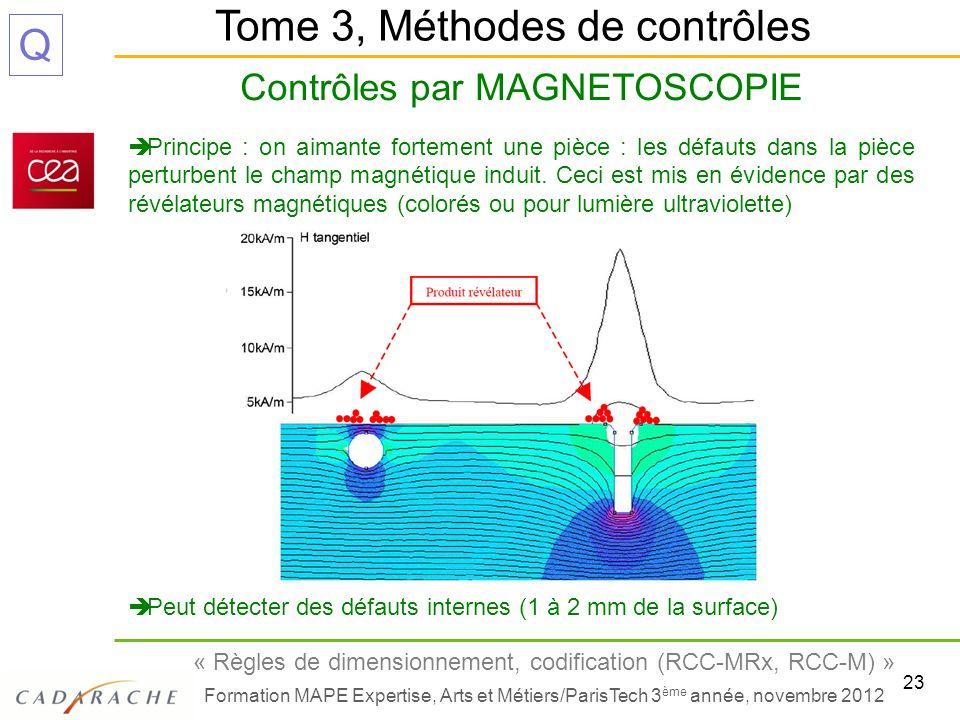 23 « Règles de dimensionnement, codification (RCC-MRx, RCC-M) » Formation MAPE Expertise, Arts et Métiers/ParisTech 3 ème année, novembre 2012 Q Contr