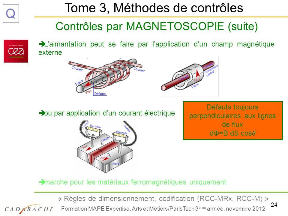 24 « Règles de dimensionnement, codification (RCC-MRx, RCC-M) » Formation MAPE Expertise, Arts et Métiers/ParisTech 3 ème année, novembre 2012 Q Contr