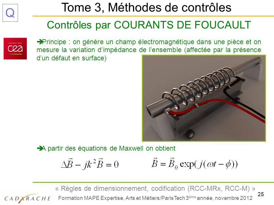 25 « Règles de dimensionnement, codification (RCC-MRx, RCC-M) » Formation MAPE Expertise, Arts et Métiers/ParisTech 3 ème année, novembre 2012 Q Contr