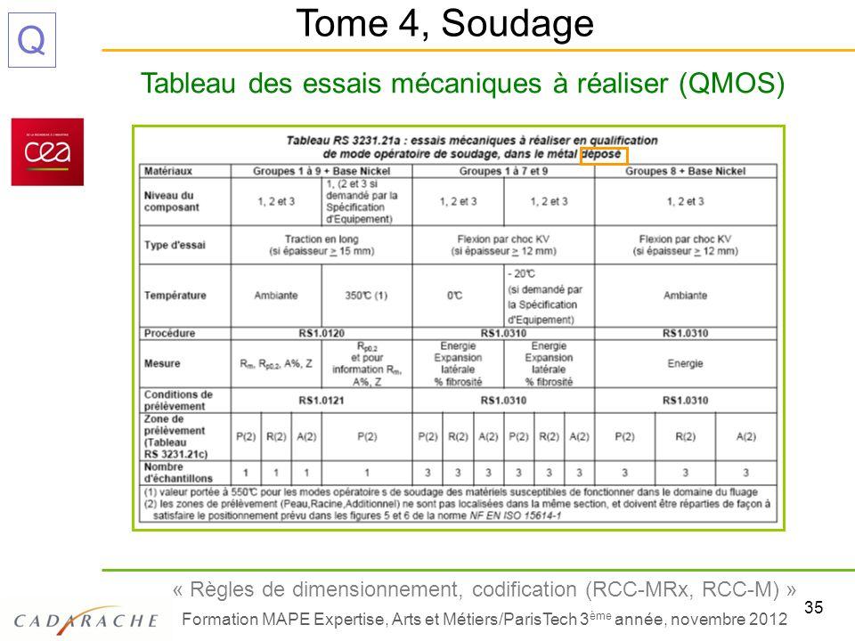 35 « Règles de dimensionnement, codification (RCC-MRx, RCC-M) » Formation MAPE Expertise, Arts et Métiers/ParisTech 3 ème année, novembre 2012 Q Table