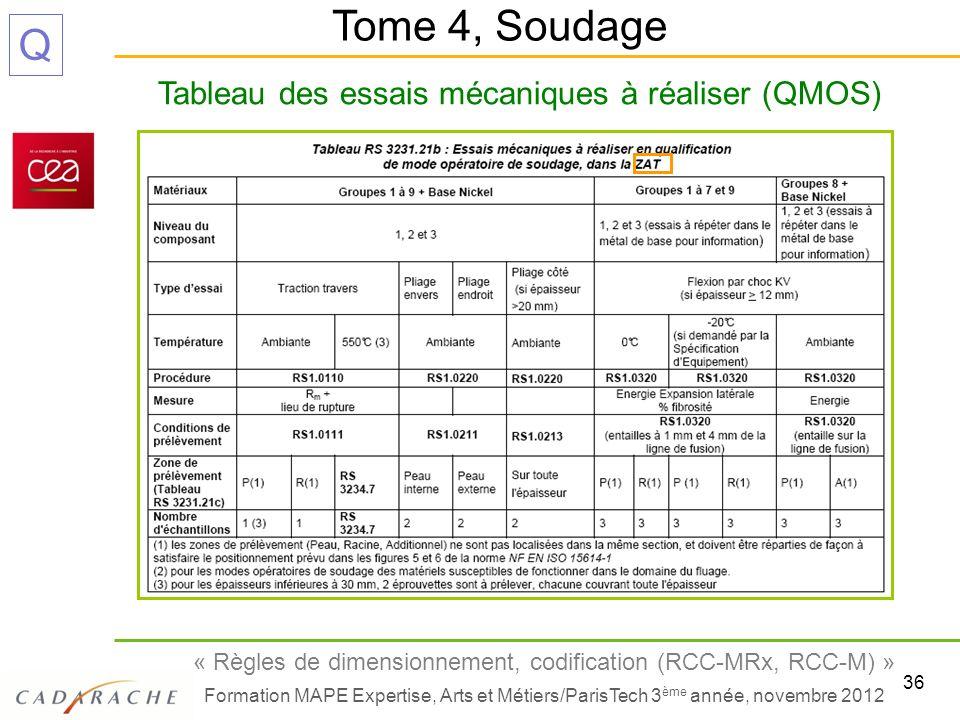 36 « Règles de dimensionnement, codification (RCC-MRx, RCC-M) » Formation MAPE Expertise, Arts et Métiers/ParisTech 3 ème année, novembre 2012 Q Table