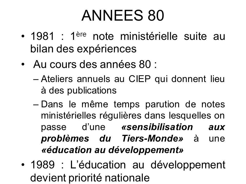 ANNEES 70 Début des années 70 : lEducation au développement entre à lécole dans la mouvance du mouvement tiers-mondiste.