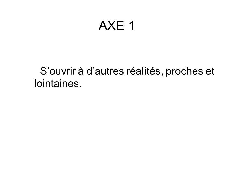 AXE 1 Souvrir à dautres réalités, proches et lointaines.
