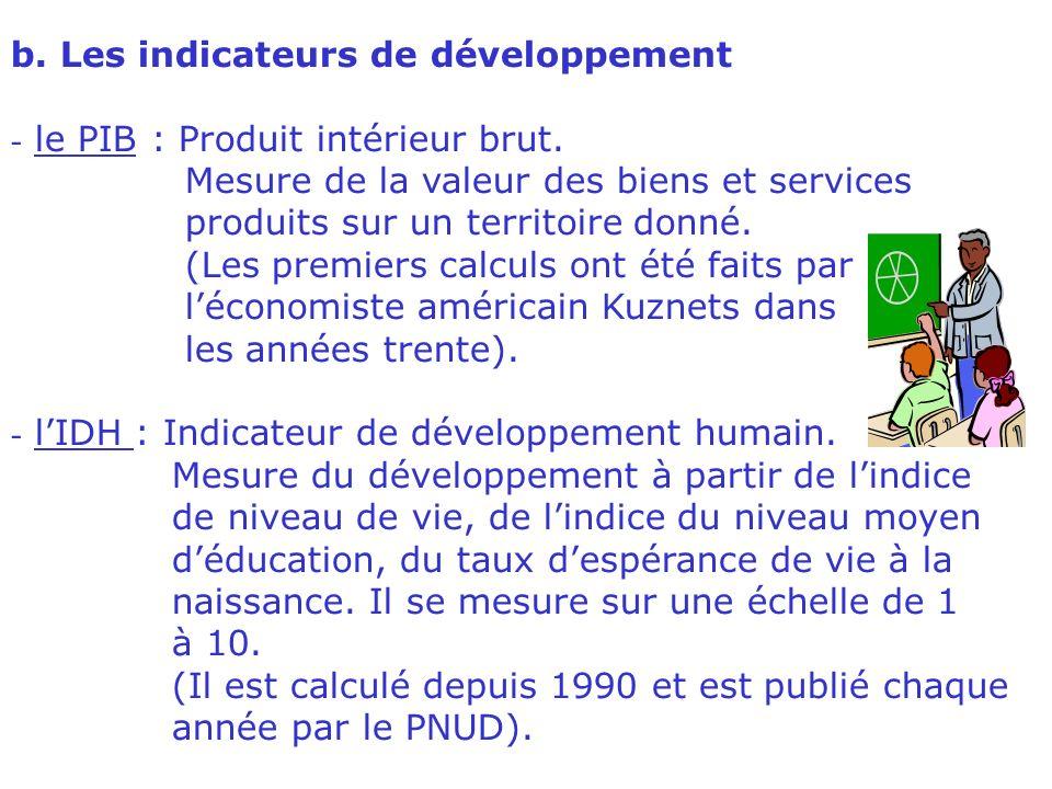 1. Développement a.