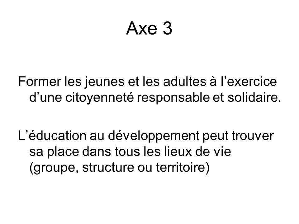 II.LES CONCEPTS EN JEU 1. Développement 2. Développement durable 3.