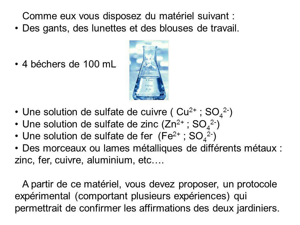 Comme eux vous disposez du matériel suivant : Des gants, des lunettes et des blouses de travail. 4 béchers de 100 mL Une solution de sulfate de cuivre