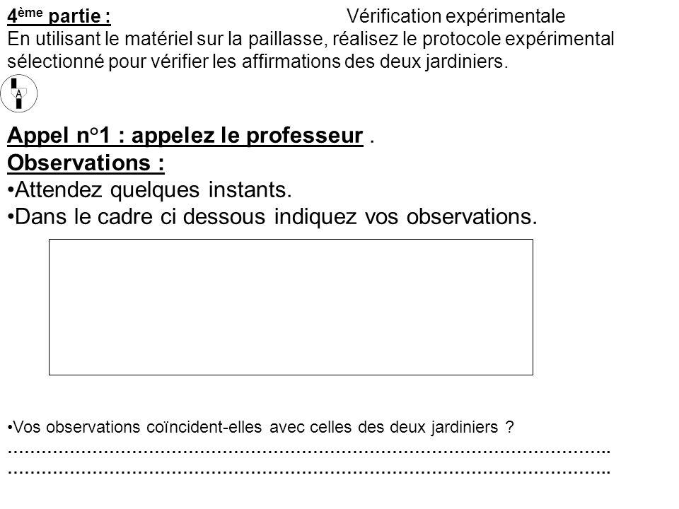 4 ème partie :Vérification expérimentale En utilisant le matériel sur la paillasse, réalisez le protocole expérimental sélectionné pour vérifier les a