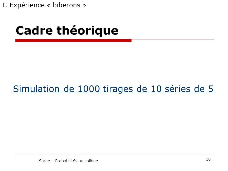 Cadre théorique I. Expérience « biberons » 18 Stage – Probabilités au collège Simulation de 1000 tirages de 10 séries de 5