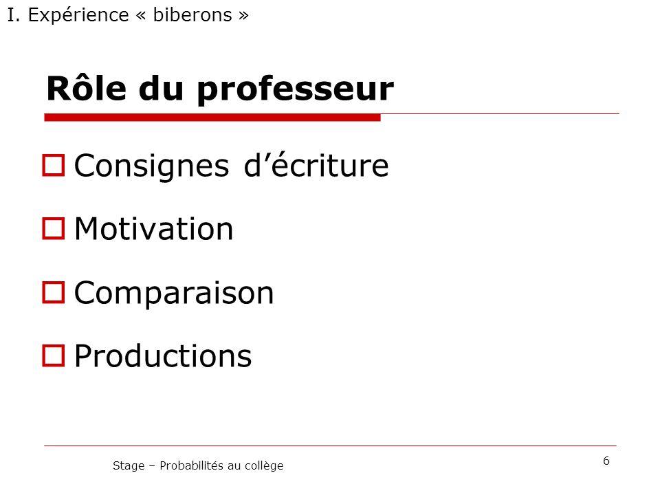 Rôle du professeur Consignes décriture Motivation Comparaison Productions I. Expérience « biberons » 6 Stage – Probabilités au collège