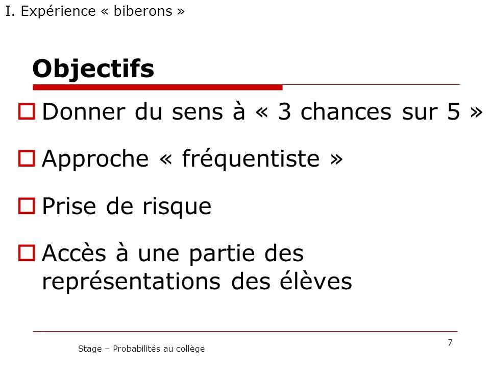 Objectifs Donner du sens à « 3 chances sur 5 » Approche « fréquentiste » Prise de risque Accès à une partie des représentations des élèves I. Expérien