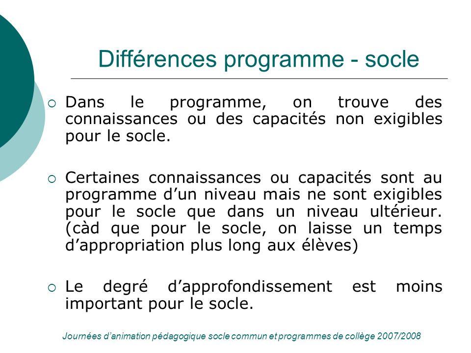 Différences programme - socle Dans le programme, on trouve des connaissances ou des capacités non exigibles pour le socle. Certaines connaissances ou