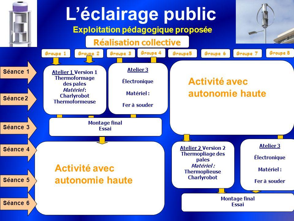 Léclairage public Exploitation pédagogique proposée Groupe 1 Groupe 2 Groupe 3 Groupe 4 Séance 1Séance 2 Séance 3Séance 4Séance 5Séance 6 Réalisation