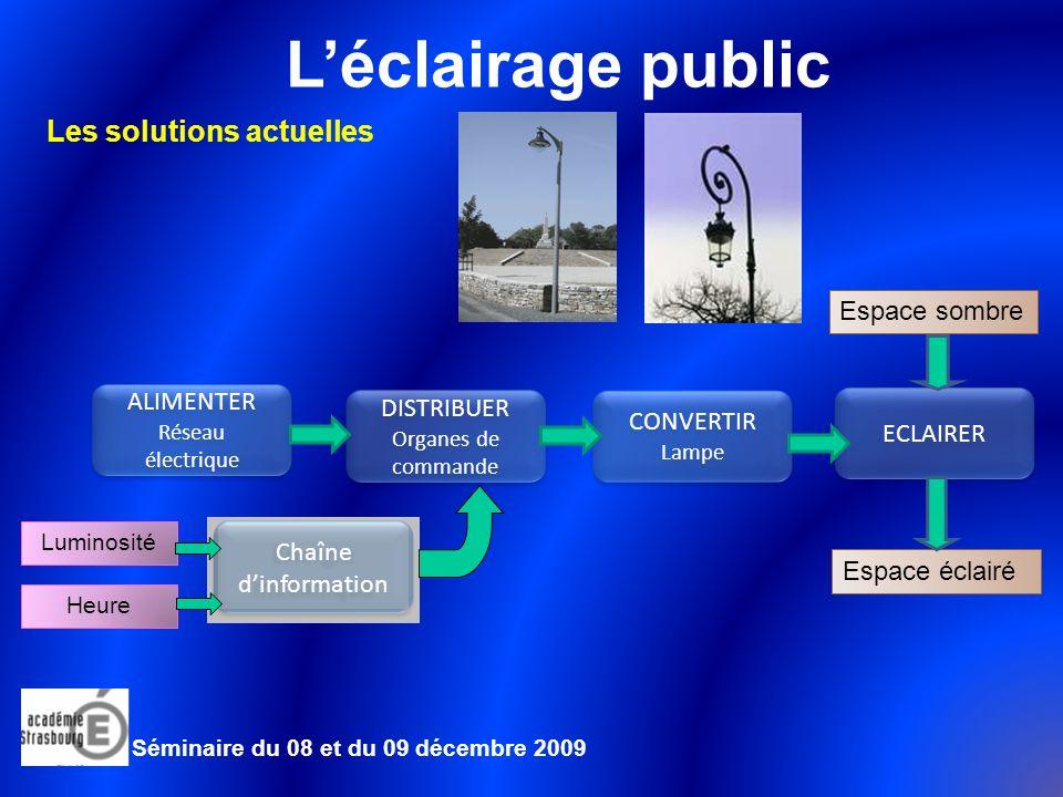 Séminaire du 08 et du 09 décembre 2009 Léclairage public Les solutions actuelles Chaîne dinformation ALIMENTER Réseau électrique ALIMENTER Réseau élec