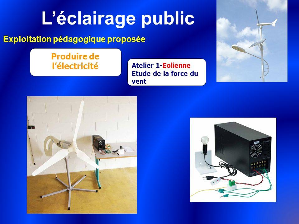 Léclairage public Exploitation pédagogique proposée Produire de lélectricité Atelier 1-Eolienne Etude de la force du vent