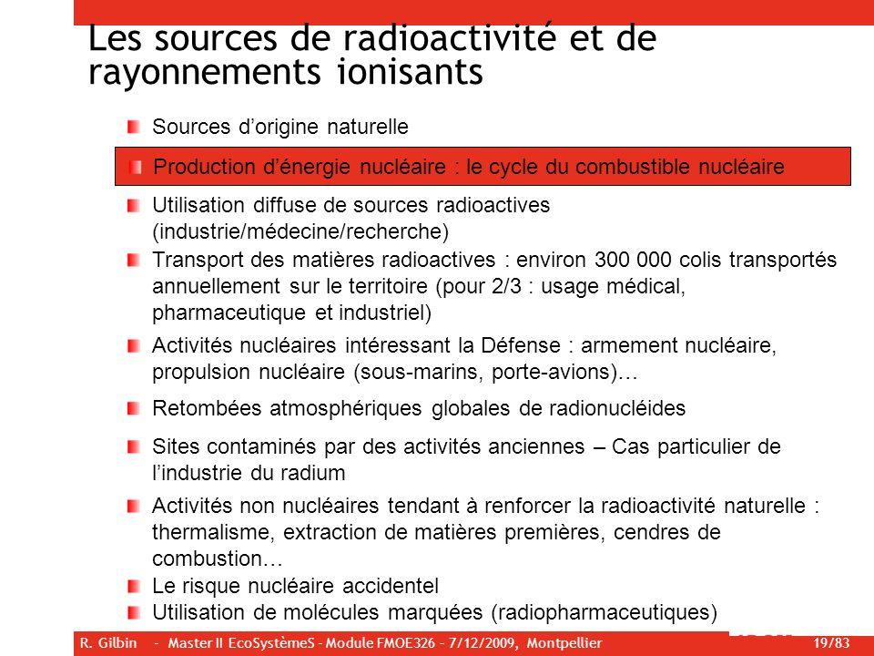 R. Gilbin - Master II EcoSystèmeS - Module FMOE326 – 7/12/2009, Montpellier 19/83 Les sources de radioactivité et de rayonnements ionisants Sources do