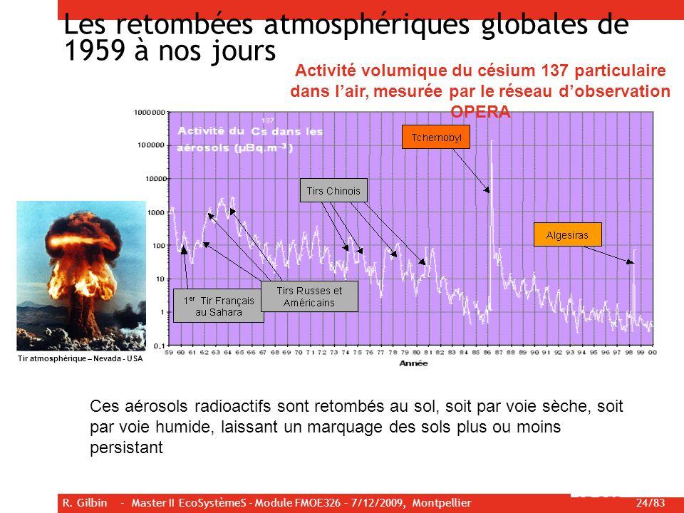 R. Gilbin - Master II EcoSystèmeS - Module FMOE326 – 7/12/2009, Montpellier 24/83 Les retombées atmosphériques globales de 1959 à nos jours Activité v