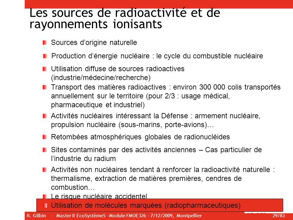 R. Gilbin - Master II EcoSystèmeS - Module FMOE326 – 7/12/2009, Montpellier 29/83 Les sources de radioactivité et de rayonnements ionisants Sources do