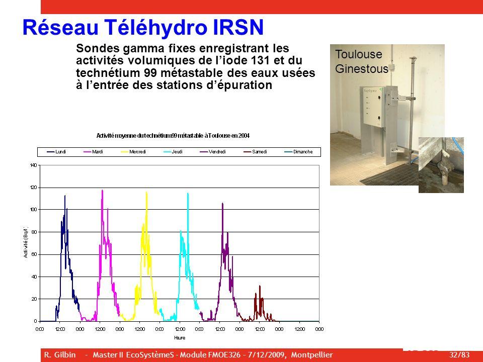 R. Gilbin - Master II EcoSystèmeS - Module FMOE326 – 7/12/2009, Montpellier 32/83 Réseau Téléhydro IRSN Sondes gamma fixes enregistrant les activités