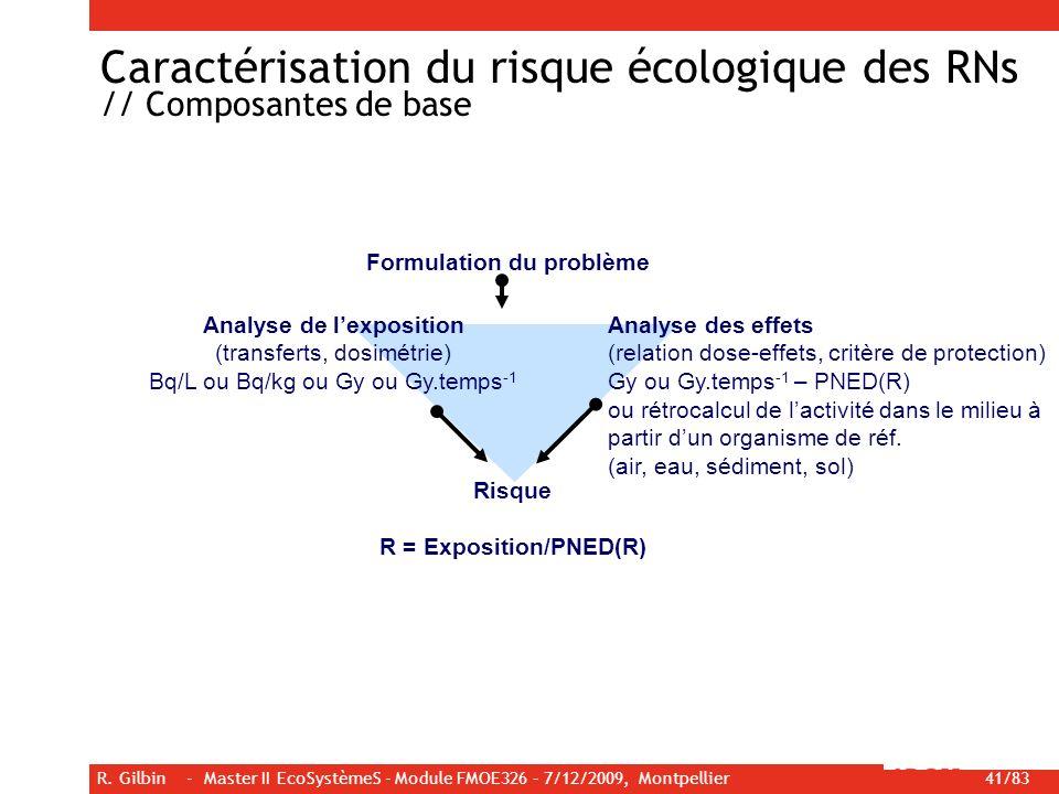 R. Gilbin - Master II EcoSystèmeS - Module FMOE326 – 7/12/2009, Montpellier 41/83 Risque R = Exposition/PNED(R) Formulation du problème Analyse de lex