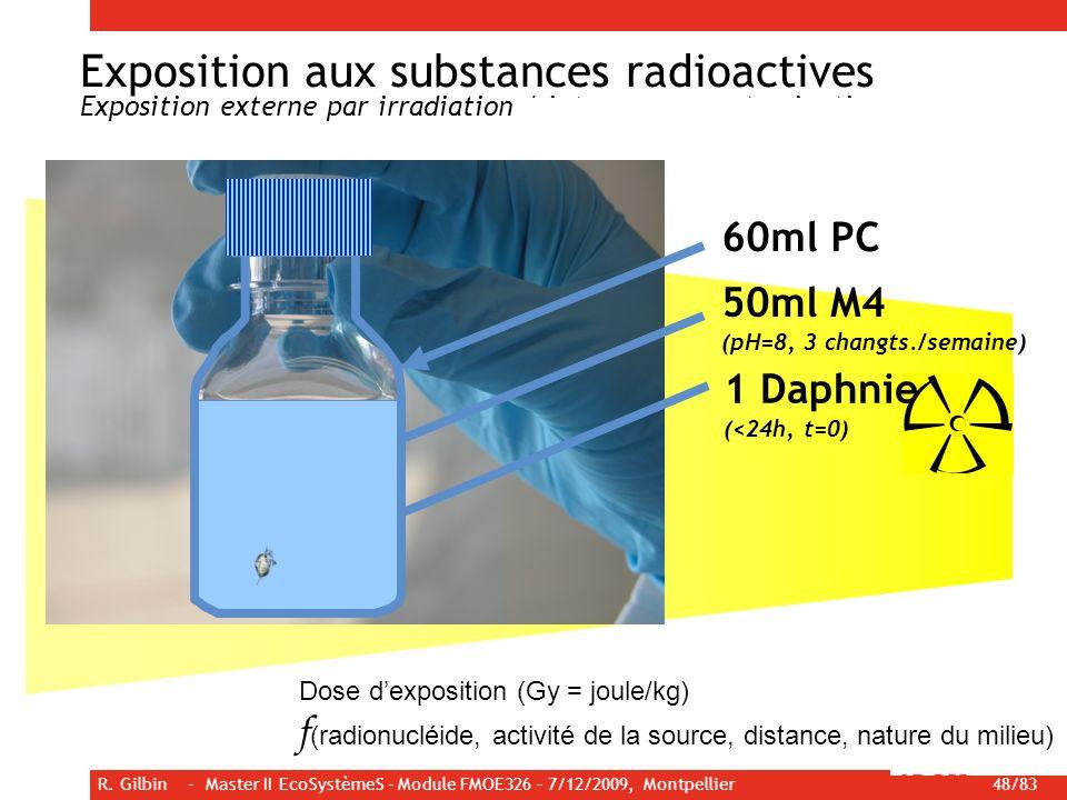 R. Gilbin - Master II EcoSystèmeS - Module FMOE326 – 7/12/2009, Montpellier 48/83 Dose dexposition (Gy = joule/kg) f (radionucléide, activité de la so