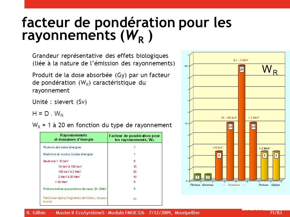 R. Gilbin - Master II EcoSystèmeS - Module FMOE326 – 7/12/2009, Montpellier 71/83 Grandeur représentative des effets biologiques (liée à la nature de