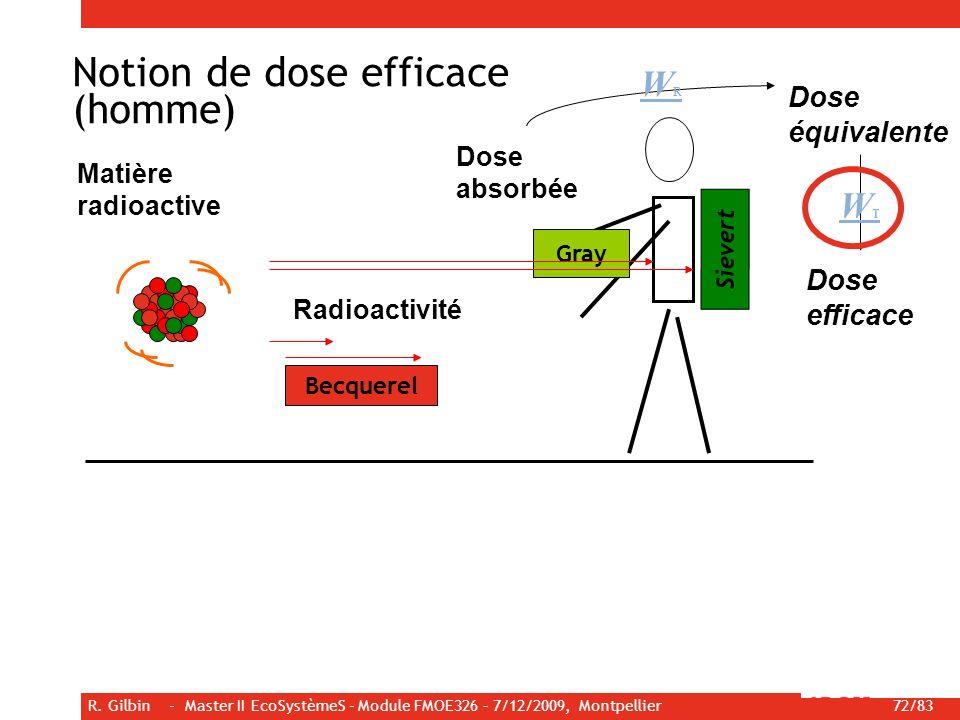 R. Gilbin - Master II EcoSystèmeS - Module FMOE326 – 7/12/2009, Montpellier 72/83 Becquerel Gray Sievert Matière radioactive Radioactivité WTWT Dose é