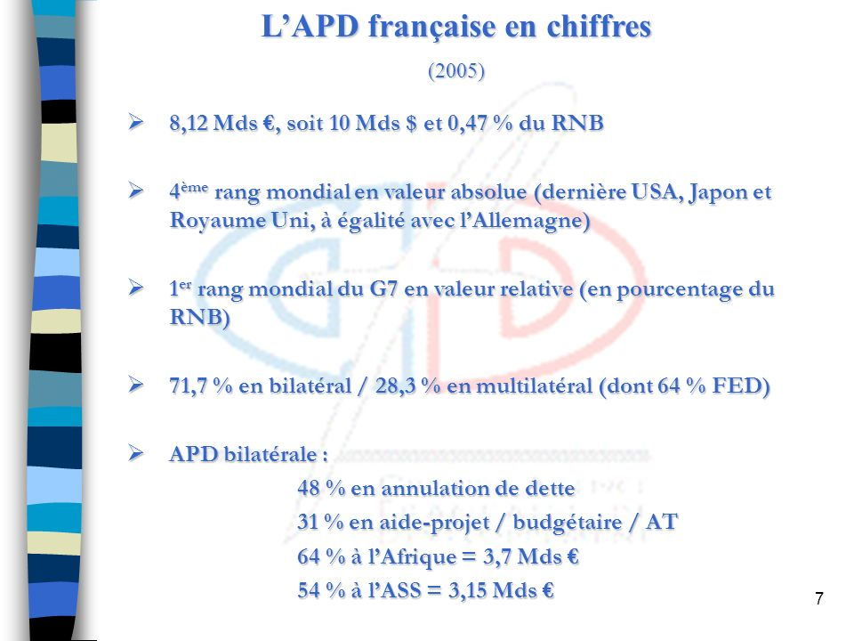 7 LAPD française en chiffres (2005) 8,12 Mds, soit 10 Mds $ et 0,47 % du RNB 8,12 Mds, soit 10 Mds $ et 0,47 % du RNB 4 ème rang mondial en valeur absolue (dernière USA, Japon et Royaume Uni, à égalité avec lAllemagne) 4 ème rang mondial en valeur absolue (dernière USA, Japon et Royaume Uni, à égalité avec lAllemagne) 1 er rang mondial du G7 en valeur relative (en pourcentage du RNB) 1 er rang mondial du G7 en valeur relative (en pourcentage du RNB) 71,7 % en bilatéral / 28,3 % en multilatéral (dont 64 % FED) 71,7 % en bilatéral / 28,3 % en multilatéral (dont 64 % FED) APD bilatérale : APD bilatérale : 48 % en annulation de dette 31 % en aide-projet / budgétaire / AT 64 % à lAfrique = 3,7 Mds 64 % à lAfrique = 3,7 Mds 54 % à lASS = 3,15 Mds 54 % à lASS = 3,15 Mds