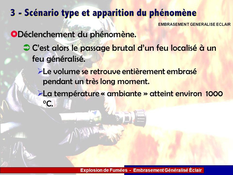 Explosion de Fumées - Embrasement Généralisé Éclair 3 - Scénario type et apparition du phénomène Cest alors le passage brutal dun feu localisé à un fe