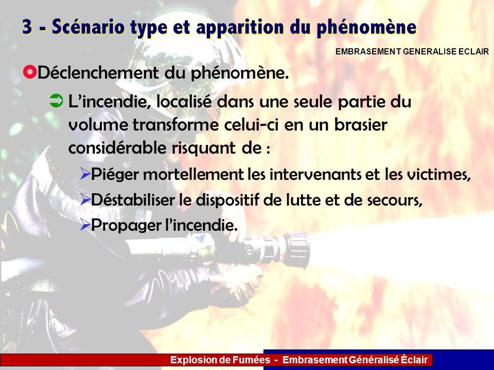Explosion de Fumées - Embrasement Généralisé Éclair 3 - Scénario type et apparition du phénomène Lincendie, localisé dans une seule partie du volume t