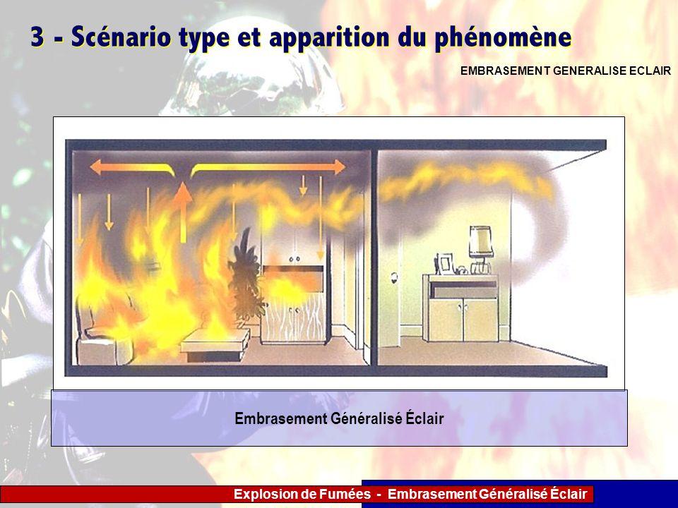 Explosion de Fumées - Embrasement Généralisé Éclair 3 - Scénario type et apparition du phénomène EMBRASEMENT GENERALISE ECLAIR Embrasement Généralisé