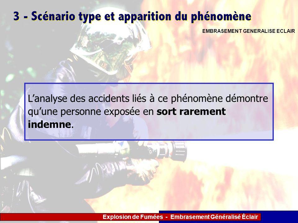 Explosion de Fumées - Embrasement Généralisé Éclair 3 - Scénario type et apparition du phénomène Lanalyse des accidents liés à ce phénomène démontre q