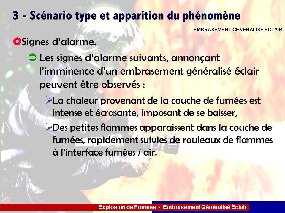 Explosion de Fumées - Embrasement Généralisé Éclair 3 - Scénario type et apparition du phénomène La chaleur provenant de la couche de fumées est inten