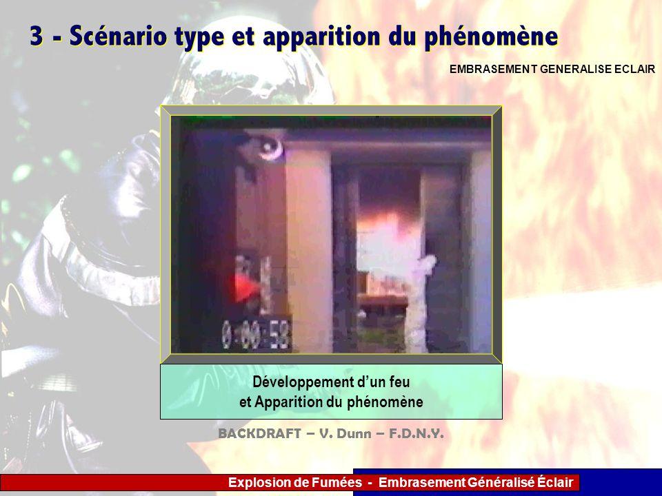 Explosion de Fumées - Embrasement Généralisé Éclair 3 - Scénario type et apparition du phénomène EMBRASEMENT GENERALISE ECLAIR Développement dun feu e