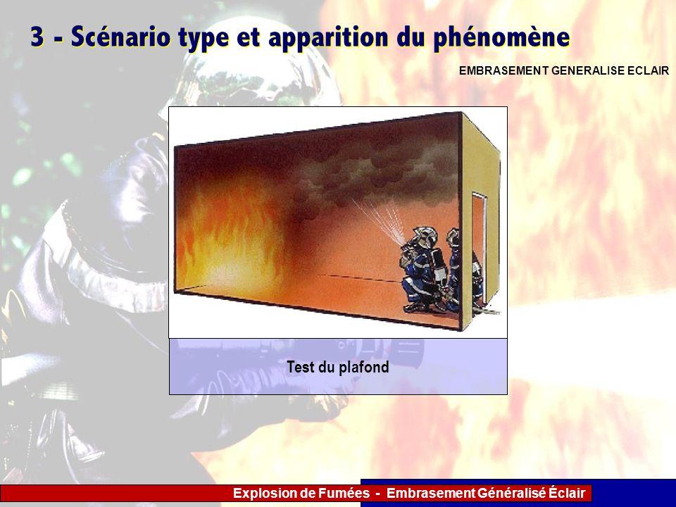 Explosion de Fumées - Embrasement Généralisé Éclair 3 - Scénario type et apparition du phénomène EMBRASEMENT GENERALISE ECLAIR Test du plafond