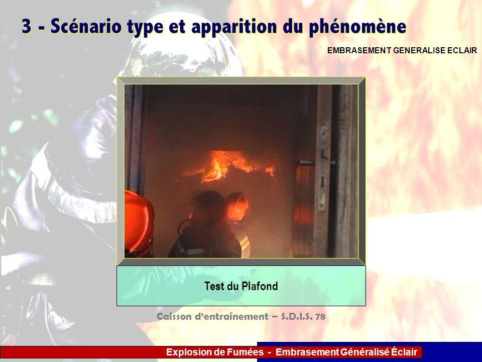 Explosion de Fumées - Embrasement Généralisé Éclair 3 - Scénario type et apparition du phénomène EMBRASEMENT GENERALISE ECLAIR Test du Plafond Caisson