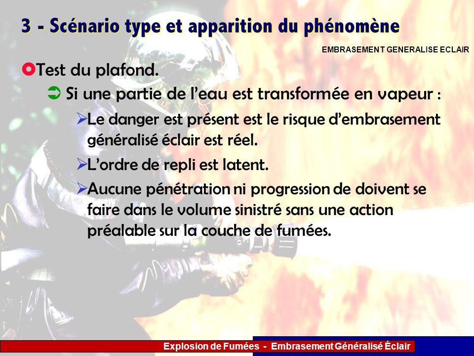 Explosion de Fumées - Embrasement Généralisé Éclair 3 - Scénario type et apparition du phénomène Si une partie de leau est transformée en vapeur : Le