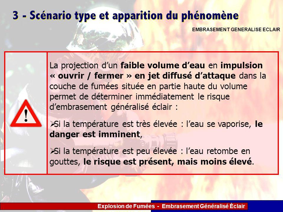 Explosion de Fumées - Embrasement Généralisé Éclair 3 - Scénario type et apparition du phénomène EMBRASEMENT GENERALISE ECLAIR La projection dun faibl