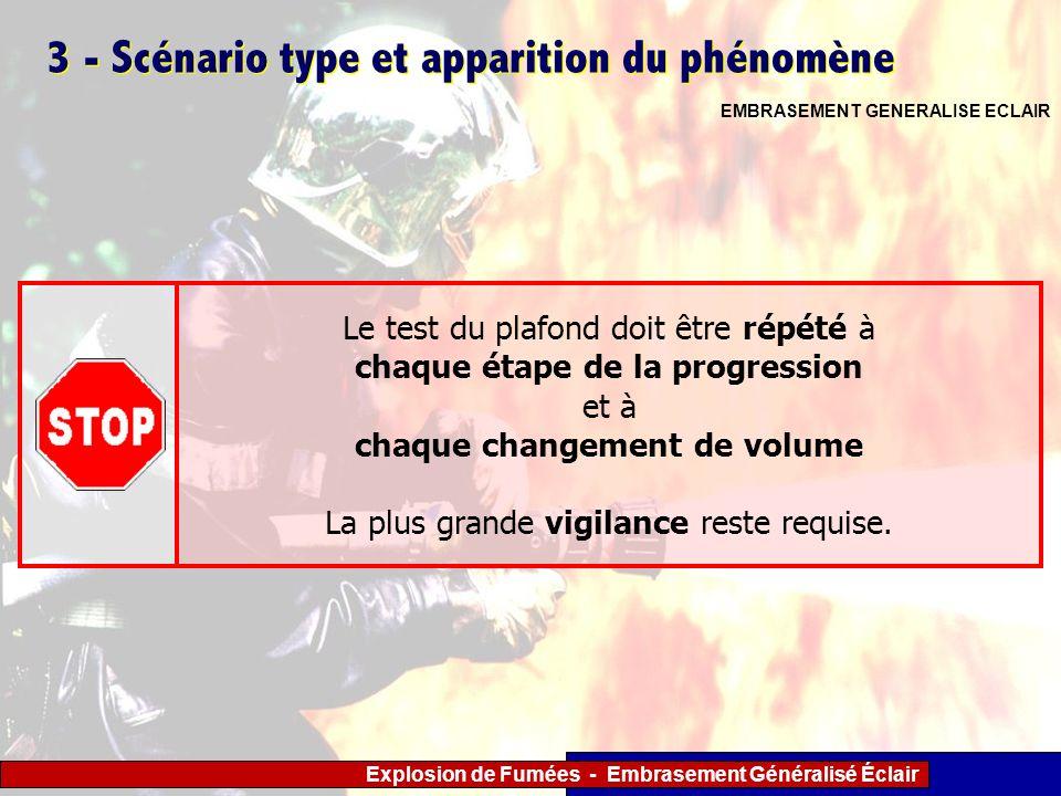 Explosion de Fumées - Embrasement Généralisé Éclair 3 - Scénario type et apparition du phénomène EMBRASEMENT GENERALISE ECLAIR Le test du plafond doit