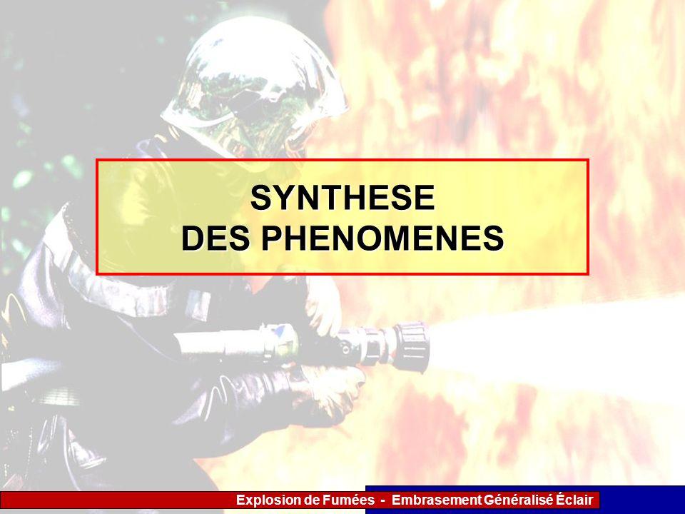 Explosion de Fumées - Embrasement Généralisé Éclair SYNTHESE DES PHENOMENES