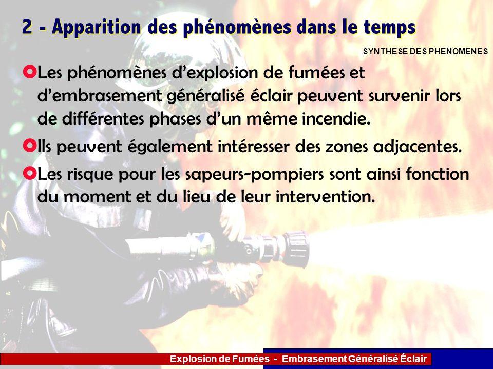 Explosion de Fumées - Embrasement Généralisé Éclair 2 - Apparition des phénomènes dans le temps Les phénomènes dexplosion de fumées et dembrasement gé