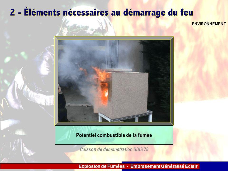 Explosion de Fumées - Embrasement Généralisé Éclair 2 - Éléments nécessaires au démarrage du feu ENVIRONNEMENT Potentiel combustible de la fumée Caiss