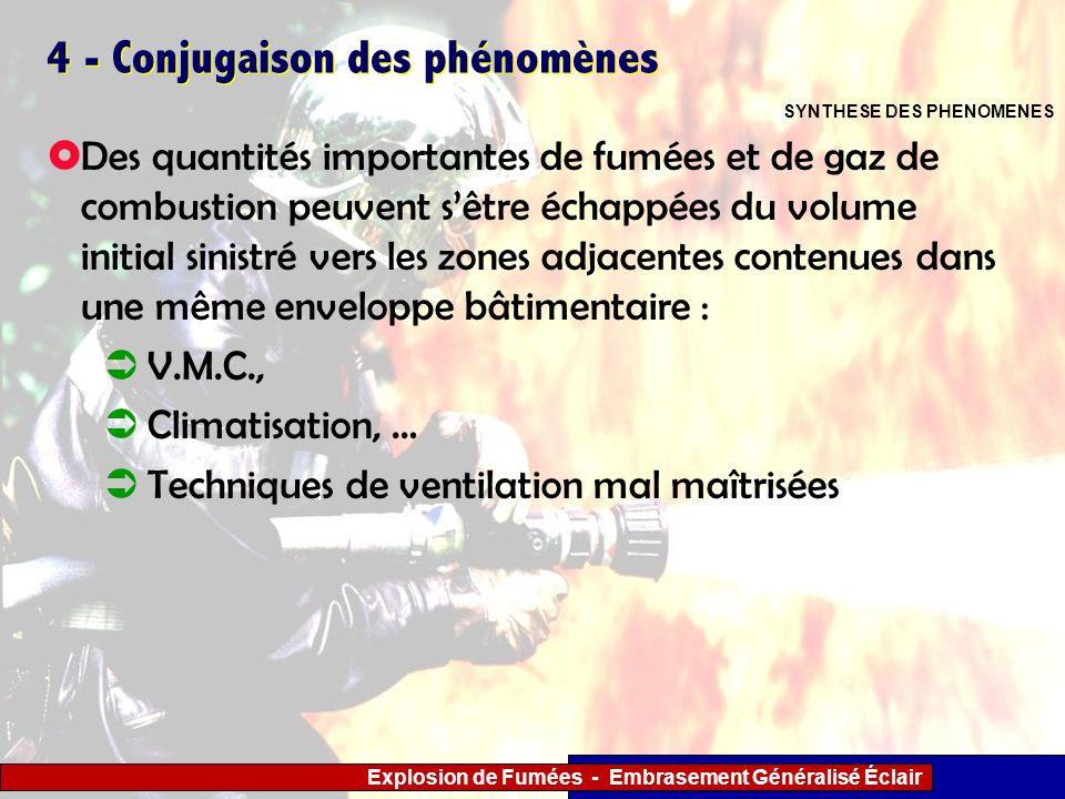 Explosion de Fumées - Embrasement Généralisé Éclair 4 - Conjugaison des phénomènes Des quantités importantes de fumées et de gaz de combustion peuvent