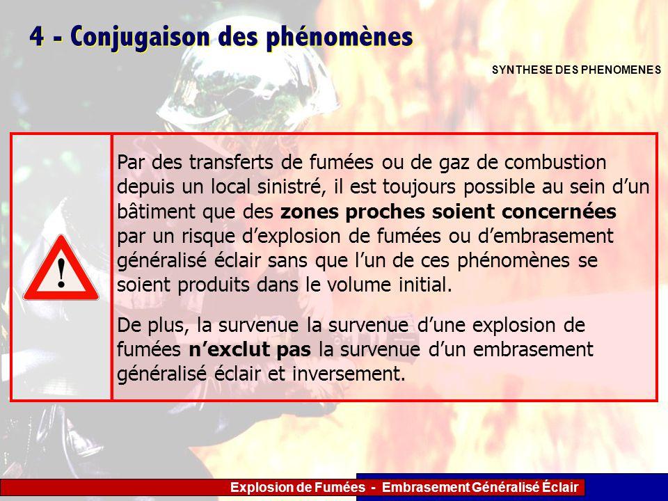Explosion de Fumées - Embrasement Généralisé Éclair 4 - Conjugaison des phénomènes SYNTHESE DES PHENOMENES Par des transferts de fumées ou de gaz de c