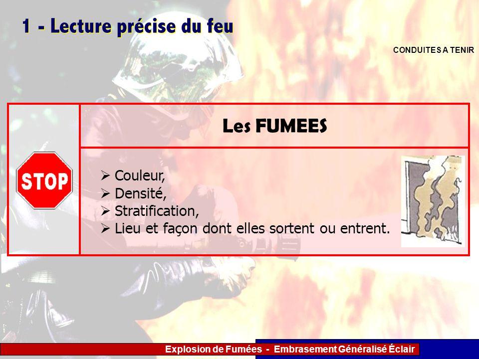 Explosion de Fumées - Embrasement Généralisé Éclair 1 - Lecture précise du feu CONDUITES A TENIR Couleur, Densité, Stratification, Lieu et façon dont