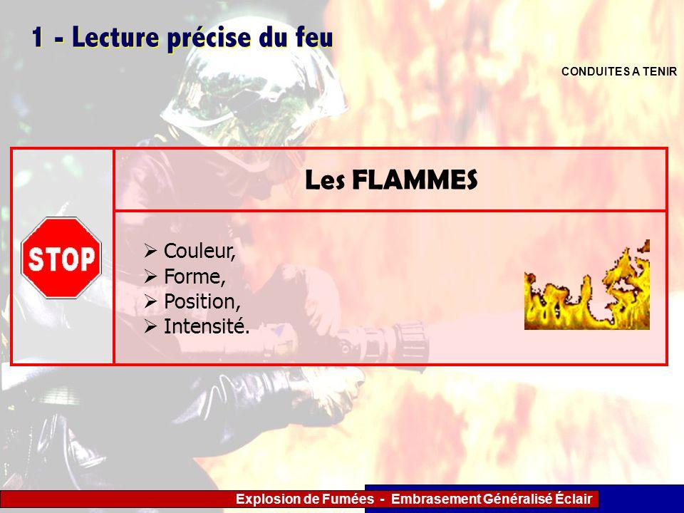 Explosion de Fumées - Embrasement Généralisé Éclair 1 - Lecture précise du feu CONDUITES A TENIR Couleur, Forme, Position, Intensité. Les FLAMMES