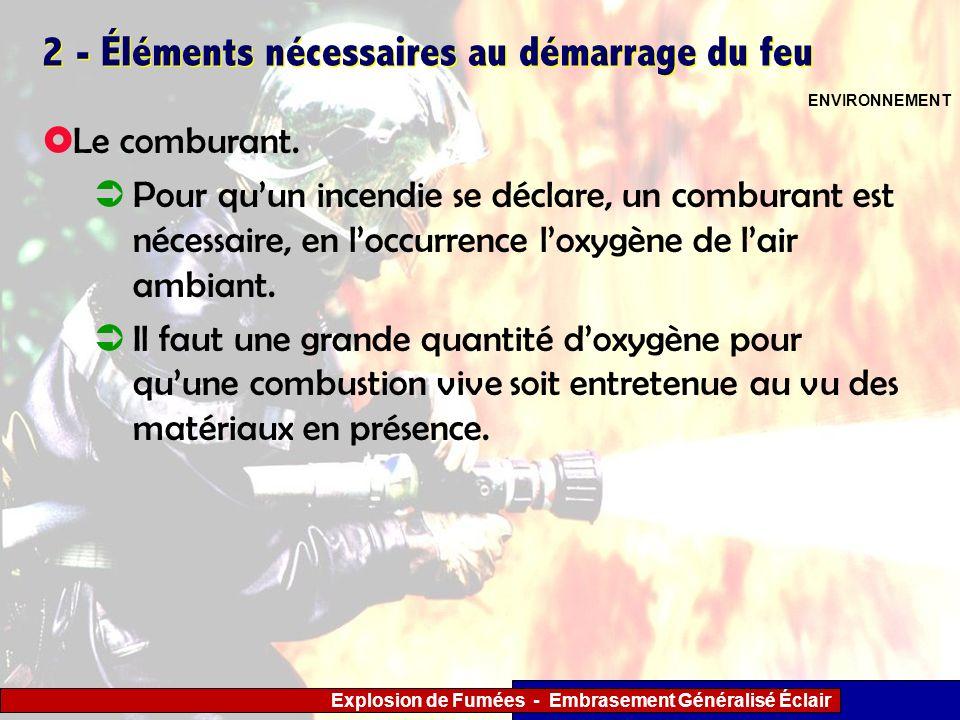 Explosion de Fumées - Embrasement Généralisé Éclair 2 - Éléments nécessaires au démarrage du feu Le comburant. Pour quun incendie se déclare, un combu